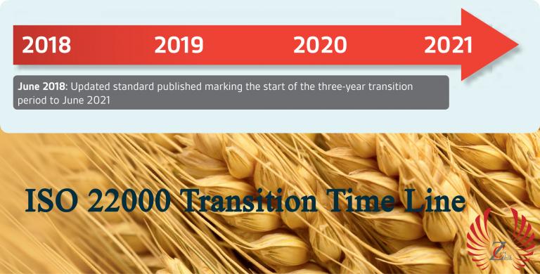 ورژن جدید ISO 22000 با نسخه 2018 منتشر شد