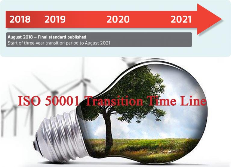 ورژن جدید ISO 50001 با نسخه 2018 منتشر شد